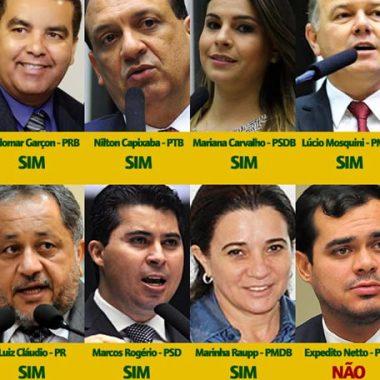 Reforma trabalhista: Veja como votaram os deputados de Rondônia