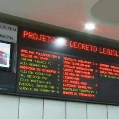 ENDIVIDADO – Contrariando relator, deputados aprovam dívida de R$ 7 bilhões do BERON