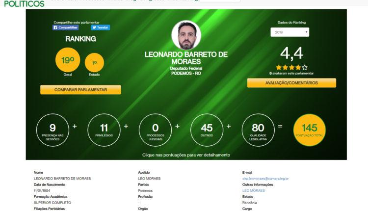 Deputado Léo Moraes aparece entre os 20 melhores políticos do Brasil